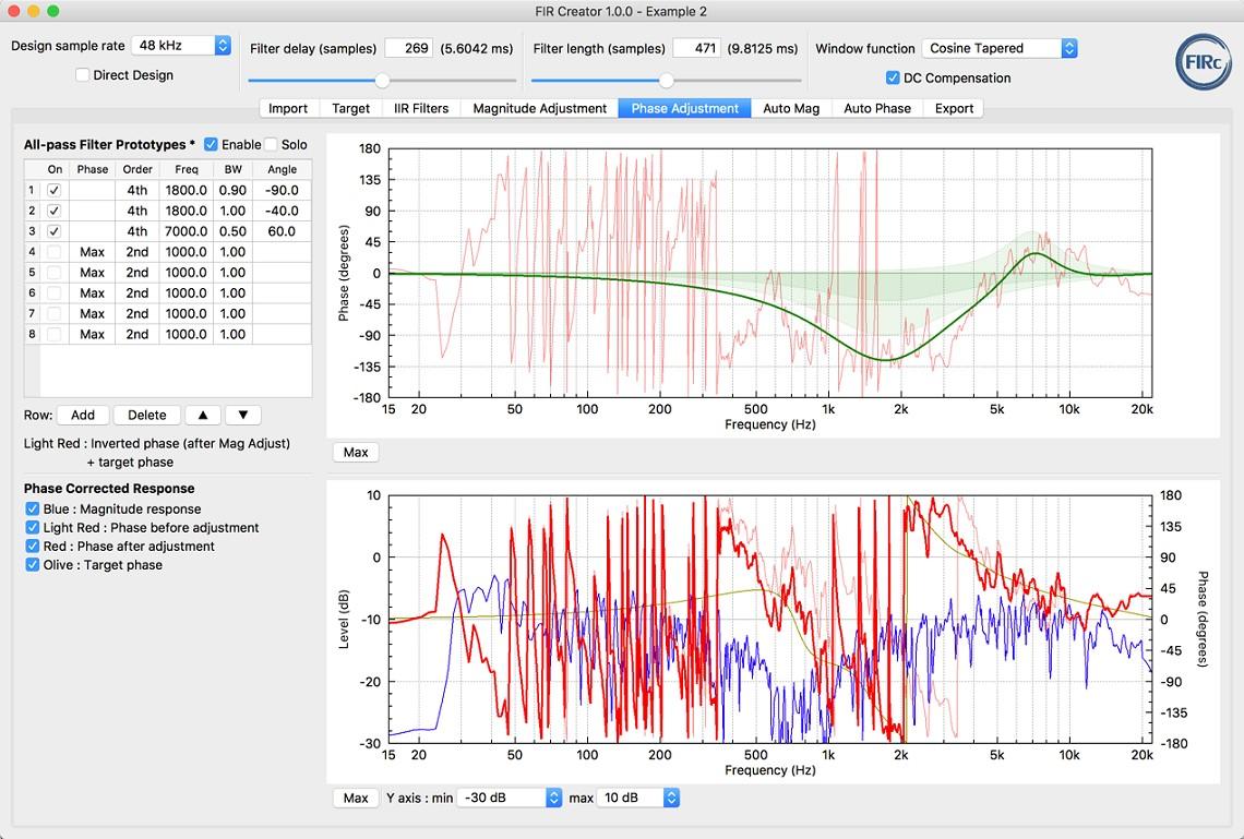 FIR Creator loudspeaker fir filter software tool - design of Target file with non-flat Phase- Phase Adjustment Tab screenshot