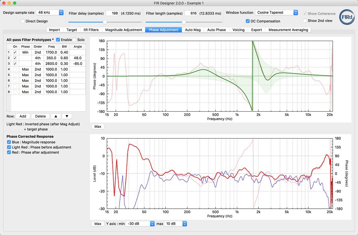 FIR DESIGNER - Audio FIR filter design tool for speakers